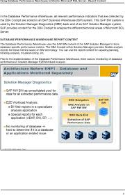 db luw dba resume cipanewsletter using database performance warehouse to monitor microsoft sql
