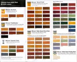 Wood Colored Paint Wood Stains Color Guide Now I Am Not Sure What Stain Colors I