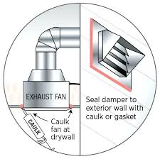 bathroom exhaust fan exterior cover outside vent cover for bathroom exhaust fan air sealing and kitchen fans building caulk or foam outside vent cover for