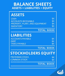 definitions of balance sheet balance sheets help traders understand a companys current standing