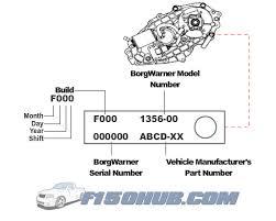 Gm Manual Transmission Identification Chart Borgwarner Transfer Case Guide