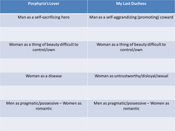robert browning porphyria s lover by johncallaghan teaching   points for comparison and contrast for question pptx