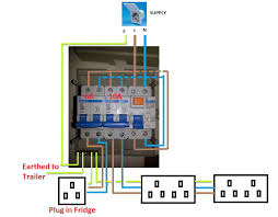 caravan mains wiring diagram anything wiring diagrams \u2022 caravan mains hook up wiring diagram caravan mains wiring diagram introduction to electrical wiring rh jillkamil com caravan mains hook up wiring diagram simple wiring diagrams