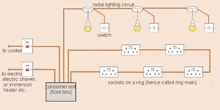 house wiring circuit diagram pdf the wiring diagram readingrat net House Wiring Diagram Lights house wiring circuit diagram pdf the wiring diagram house wiring diagrams for lights with outlet