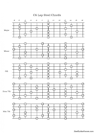 C6th Chord Chart C6th Chords For Lap Steel Office Center Info
