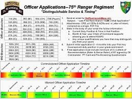 Salary Marine Corps Online Charts Collection