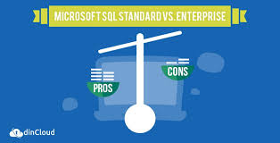Sql 2012 Version Comparison Chart Comparing Microsoft Sql Standard Vs Enterprise Dincloud