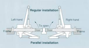 door closer installation. door handing closer installation