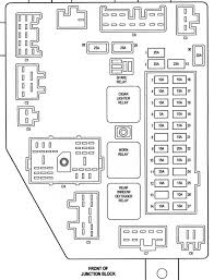 jeep fuse box label 1999 cherokee fuse panel diagram jeepforum com