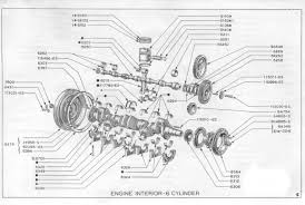 1997 gmc stereo wiring diagram images diagram wiring diagrams pictures wiring diagrams