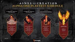Ashes of Creation first pre-alpha ...