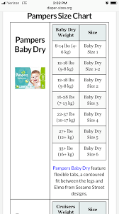 Pampers Weight Chart Pampers Swaddlers Diaper Size Chart Www Bedowntowndaytona Com