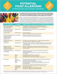 Potential Food Allergens In Preschool School Camp Crafts