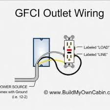 electrical gfci outlet wiring diagram Outlet Wiring Design Outlet Wiring Diagram