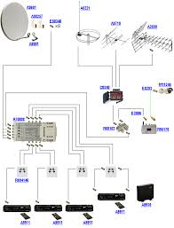 security dome camera wiring diagram images wireless dome ip block diagram pdf jebas us also admin notebook schematic