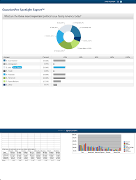 Survey Result Template Sample Survey Reports QuestionPro 5