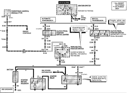 wiring diagram for ford ranger info 94 ford ranger wiper wiring diagram jodebal wiring diagram