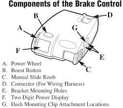 tekonsha voyager wiring diagram tekonsha inspiring car tekonsha voyager trailer brake wiring diagram wiring diagram and on tekonsha voyager wiring diagram 9030