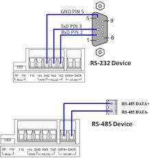wiring modbus connection diagram wiring diagram basic wiring modbus connection diagram wiring diagram insidemodbus 485 wiring wiring diagram centre wiring modbus connection diagram