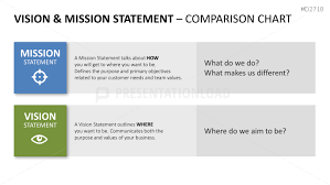 Vision Mission Statements Powerpoint Template Vision