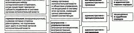 Отчет по практике в банке по экономической безопасности Все Отчеты по практике по психологии