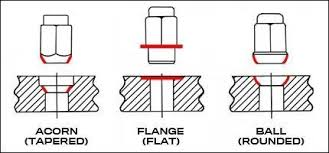 Flange Bolt Pattern Chart Bolt Pattern Guide And Lug Nut Chart Big Block Car Shop
