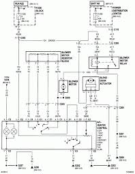 89 Jeep Wrangler Fuse Box Diagram