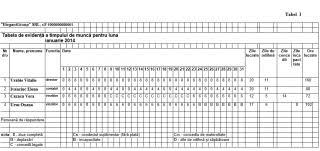 Calcul număr de tichete de masă raportat la zilele lucrate în regie minus zilele de diurnă. Maria Gancearuc Contabilitatea Decontarilor Fata De Personalul Intreprinderii Cu Organele Asigurarilor Sociale Si Medicale Si Cu Bugetul De Stat Aferent Impozitului Pe Venit Retinut Din Salariul Personalului Contabilitate Practica Monitorul