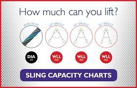 Rigging Choker Chart Sling Choker Mfg Rigging Specialists