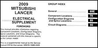 mitsubishi lancer wiring diagram manual Lancer Mitsubishi Wiring Diagram Mitsubishi Alternator Wiring Diagram