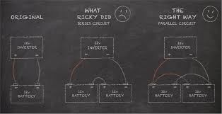 going off grid please don t make the same battery mistake i did diagram showing the original wrong and right way ricky should have wired his batteries
