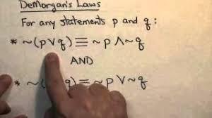 De Morgan S Law With Venn Diagram De Morgans Laws Namesake Free Video Search Site Findclip