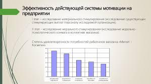 дипломная презентация по повышению эффективности системы мотивации пе  дипломная презентация по повышению эффективности системы мотивации персонала магазина