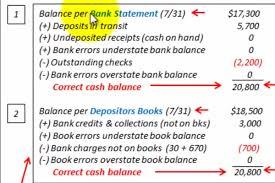 Bank Reconcilation Bank Reconciliation Examples Brandongaille Com