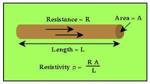ohm's law 4 Wire Resistance Diagram 4 Wire Resistance Diagram #33 4-Wire Resistance Potentiometer