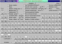Periodic Table Of Elements Density Chart Density Chart Of The Elements Periodic Table