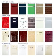 Kitchen Furniture Catalog Custom Kitchen Furniture Wardrobe Cabinet Supplier China Zhuv