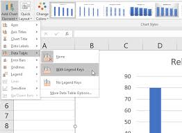 How To Make A Column Chart In Excel Clustered Stacked