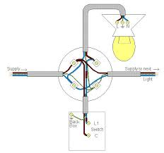 1000 images about attic conversion attic loft wiring diagram google search