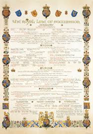 line of succession britroyals royal line of succession