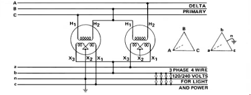 wiring diagram for a buck boost transformer the wiring diagram acme buck boost transformer wiring diagram nodasystech wiring diagram