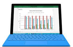 office planner online. A Microsoft Surface Tablet Displaying Resource Work Summary Report In Project Online Professional. Office Planner -