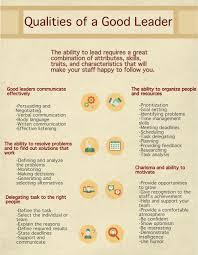 Define Team Leader Qualities Of A Good Leader Business Skills Software