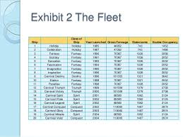 Carnival Ship Comparison Chart Online Charts Collection