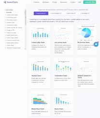 Fusion Chart Download Fusioncharts Xt Download Free Trial Buy Fusioncharts
