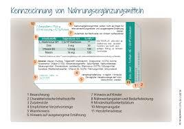 Kennzeichnung nahrungsergänzungsmittel