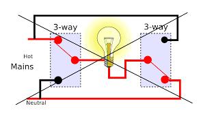 wiring a 3 way switch diagram boulderrail org Diagram For Wiring A 3 Way Switch electrical pleasing wiring a 3 way switch diagram for wiring 3 way switches