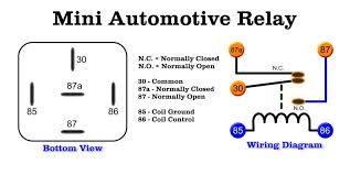 wiring diagram on an automotive relay the wiring diagram introduction to automotive relays gtsparkplugs wiring diagram