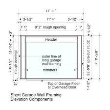 Framing A Wall With A Door Interior Wall Framing Door hrertorg