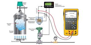 testing a 4 20 ma loop 4 20ma Loop Wiring Diagram 4 20ma Loop Wiring Diagram #58 4-20ma loop wiring diagram